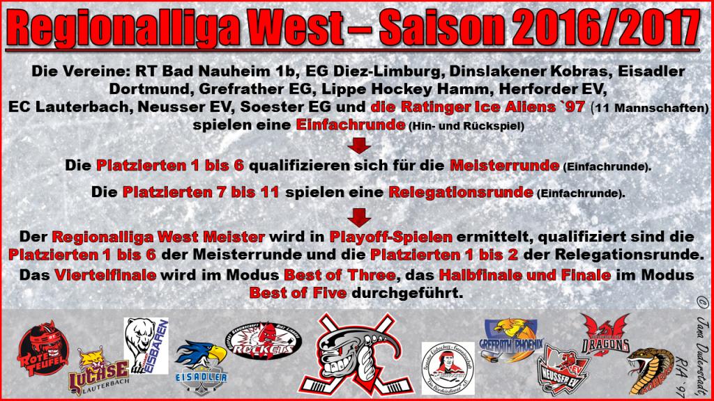 2016-06.04, Liga und Modus
