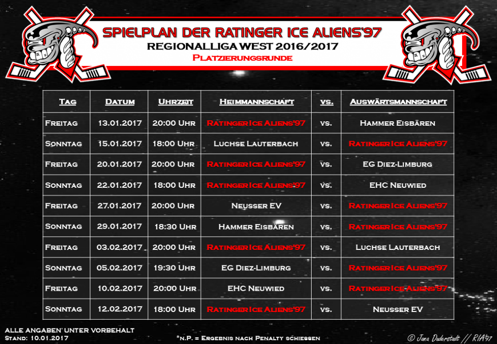 Spielplan Regionalliga West
